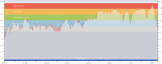 2011-11-24, core + spinning