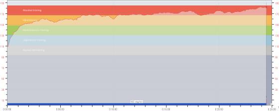 2011-12-15: Löpning, 6:an i Hemlingby, 24:28 min